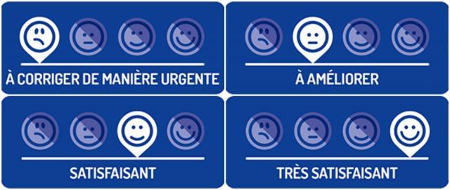 Alim Confiance : dispositif du contrôle sanitaire 3